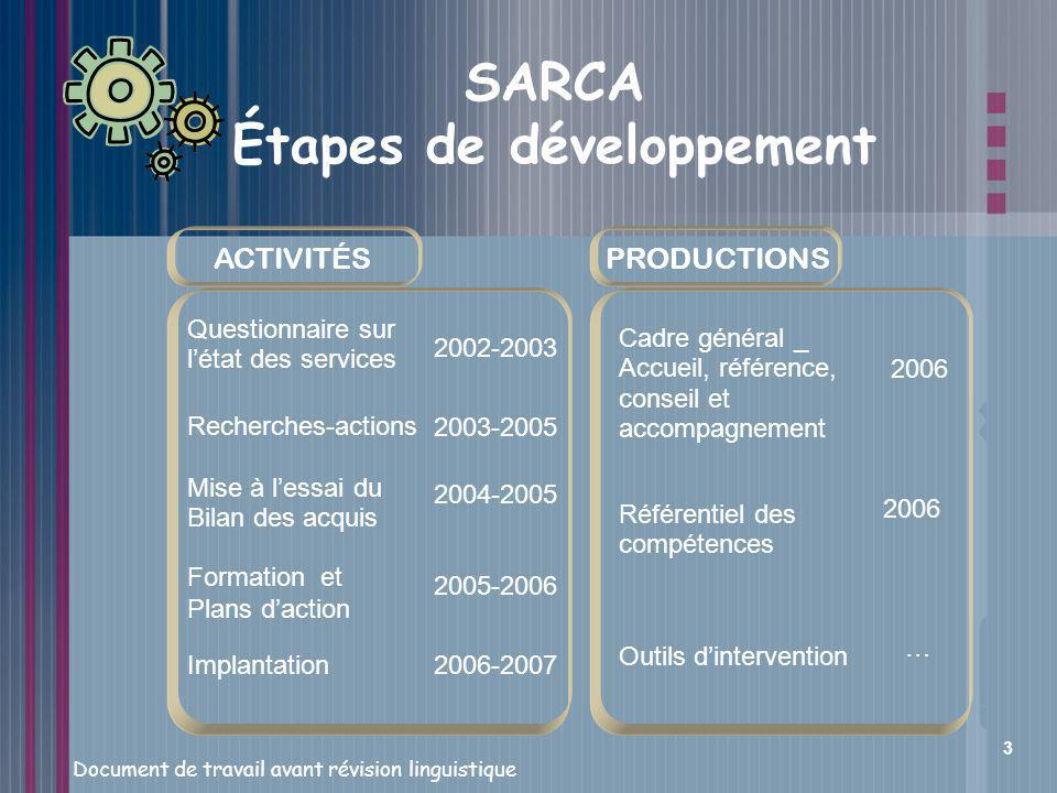 SARCA Étapes de développement