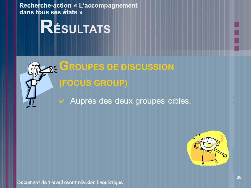 RÉSULTATS GROUPES DE DISCUSSION (FOCUS GROUP)