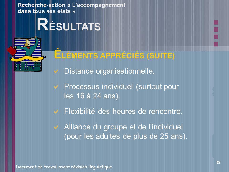 RÉSULTATS ÉLÉMENTS APPRÉCIÉS (SUITE) Distance organisationnelle.