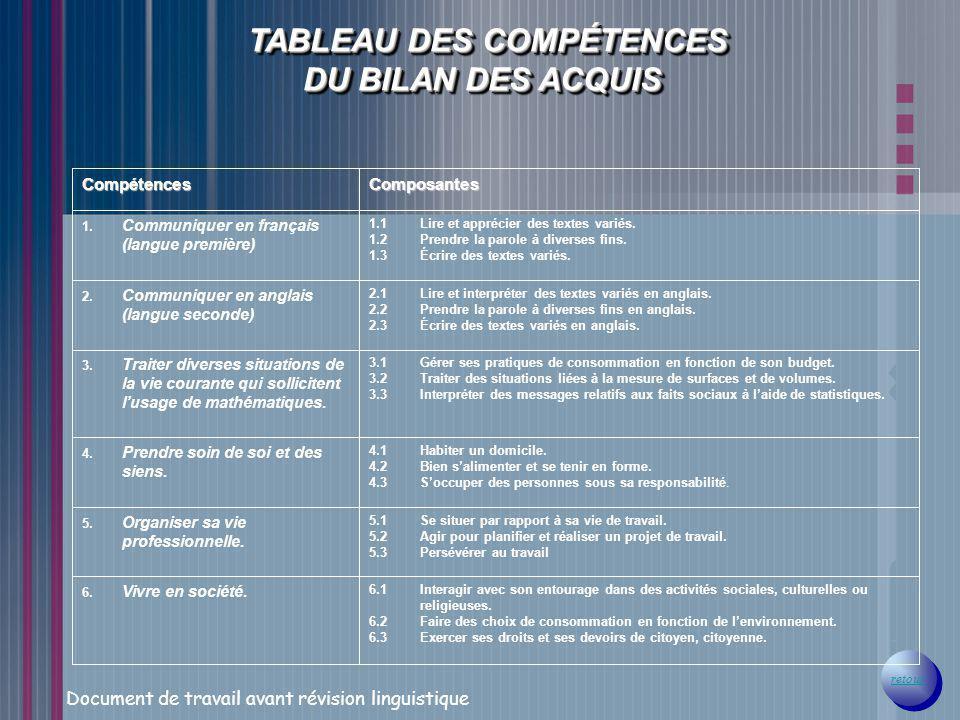 TABLEAU DES COMPÉTENCES DU BILAN DES ACQUIS