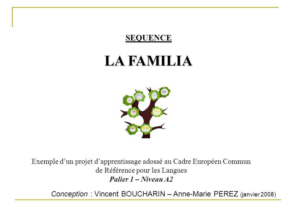 SEQUENCE LA FAMILIA. Exemple d'un projet d'apprentissage adossé au Cadre Européen Commun. de Référence pour les Langues.