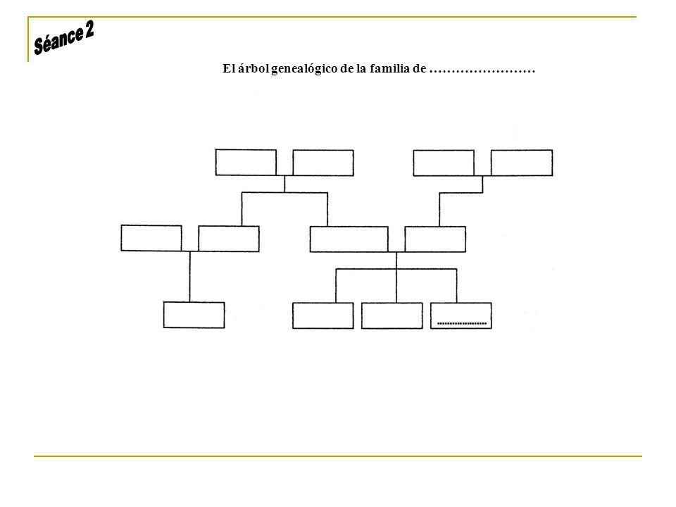 El árbol genealógico de la familia de ……………………
