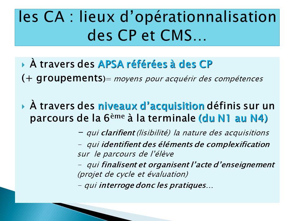 les CA : lieux d'opérationnalisation des CP et CMS…