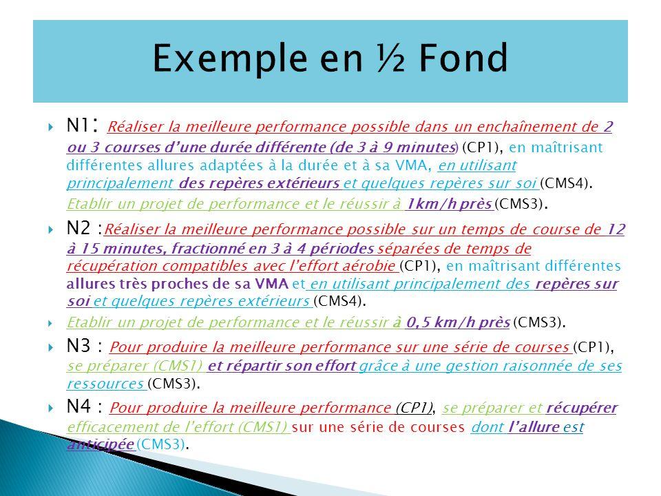 Exemple en ½ Fond