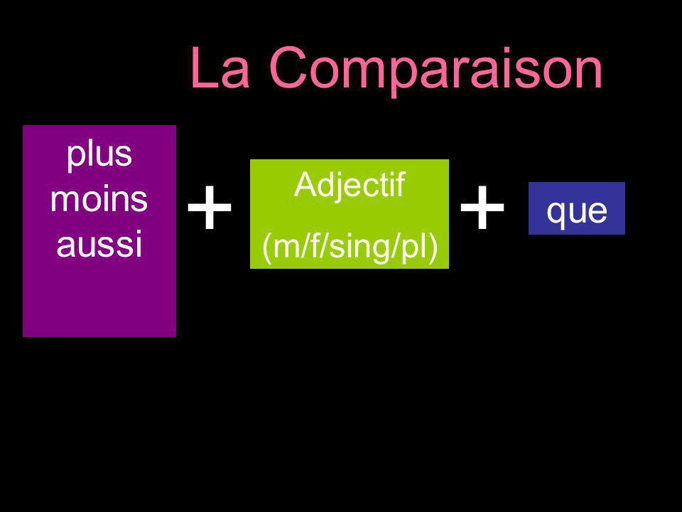 La Comparaison plus moins aussi + + Adjectif (m/f/sing/pl) que