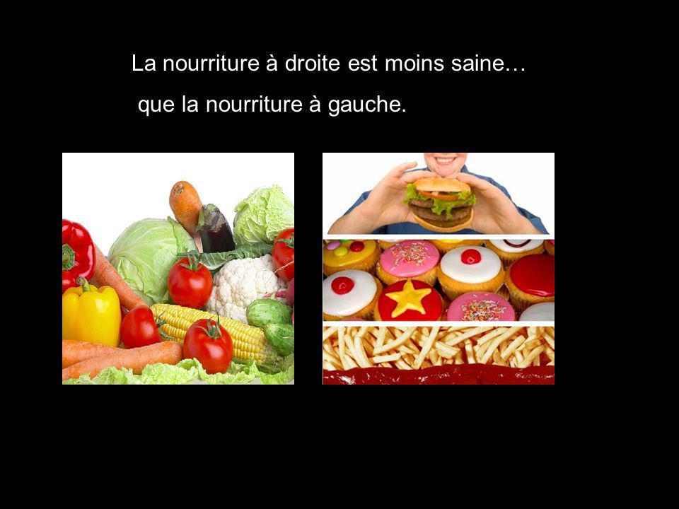 La nourriture à droite est moins saine…