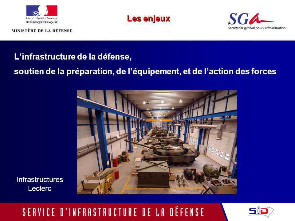 Infrastructures Leclerc