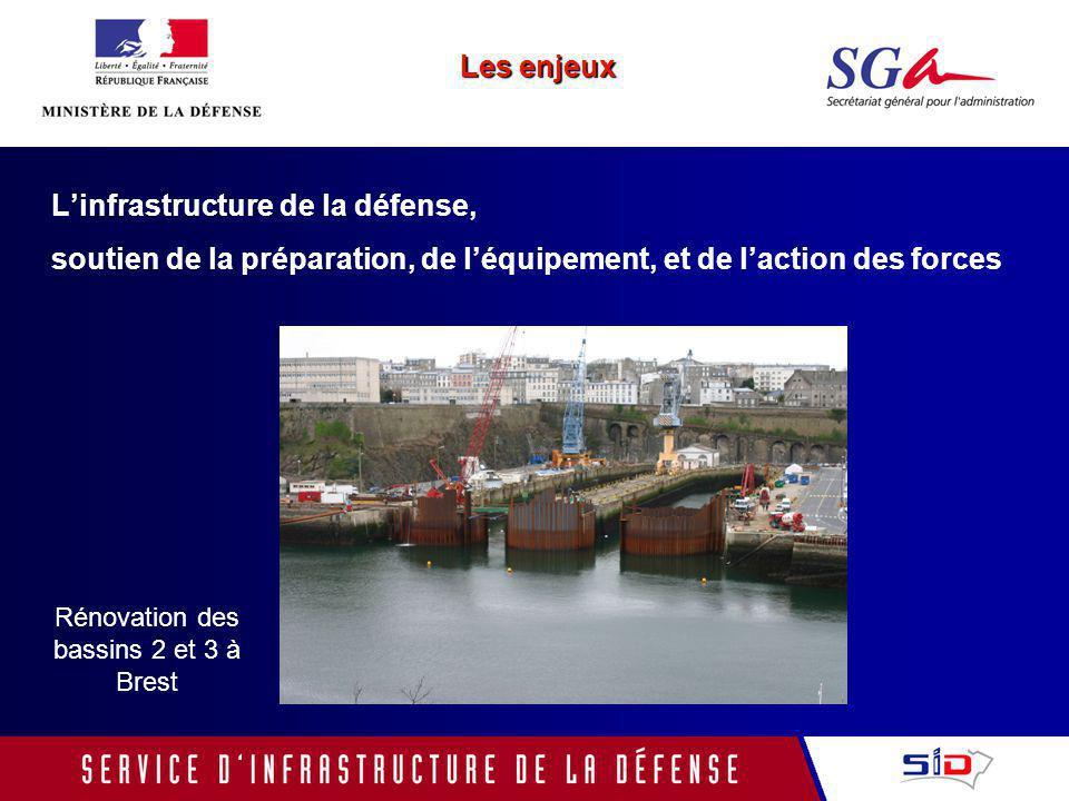 Rénovation des bassins 2 et 3 à Brest