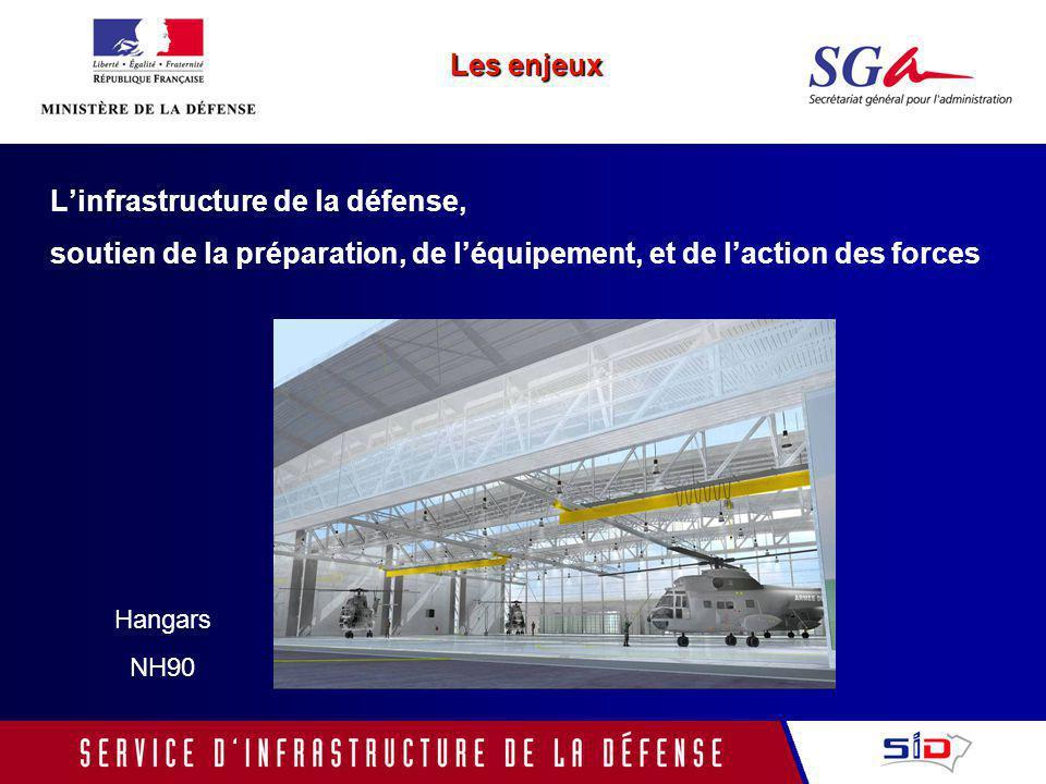 Les enjeux L'infrastructure de la défense, soutien de la préparation, de l'équipement, et de l'action des forces.
