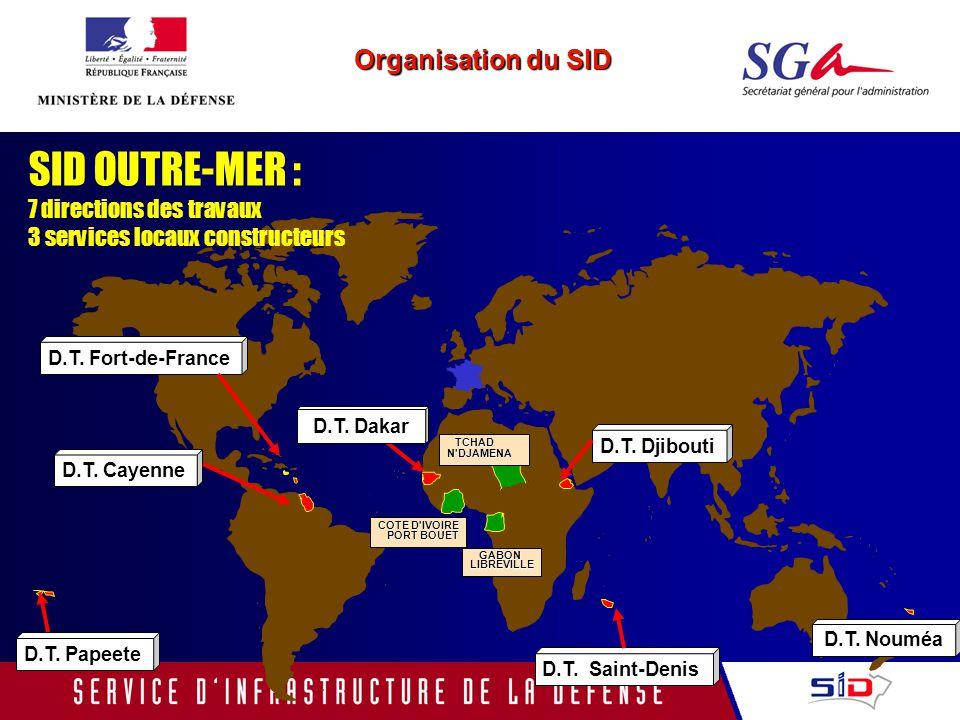 Organisation du SID SID OUTRE-MER : 7 directions des travaux 3 services locaux constructeurs. D.T. Fort-de-France.