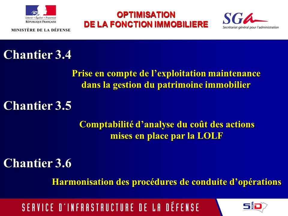 OPTIMISATION DE LA FONCTION IMMOBILIERE