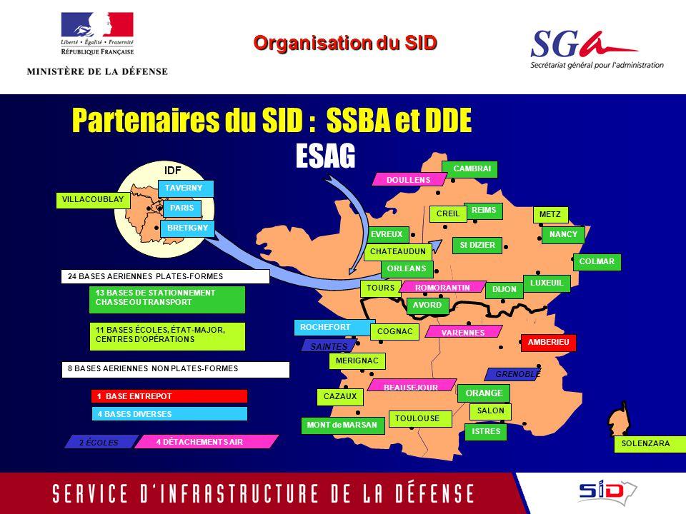 Partenaires du SID : SSBA et DDE ESAG