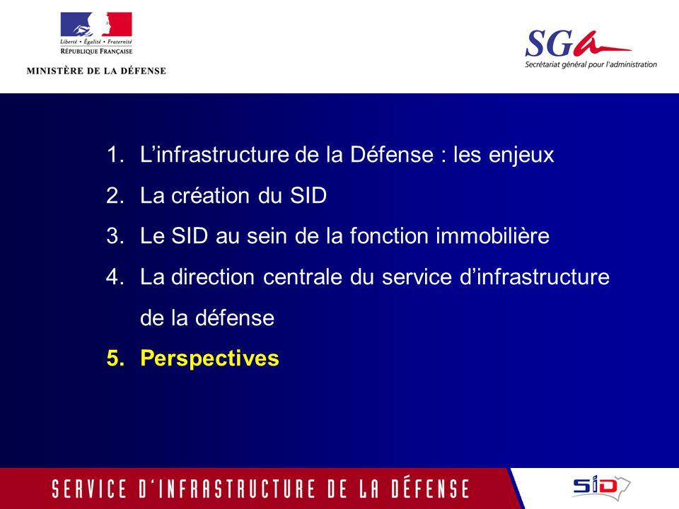 L'infrastructure de la Défense : les enjeux