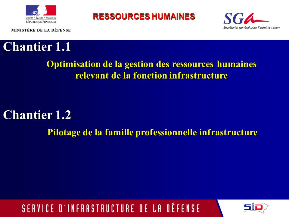 RESSOURCES HUMAINES Chantier 1.1. Optimisation de la gestion des ressources humaines. relevant de la fonction infrastructure.