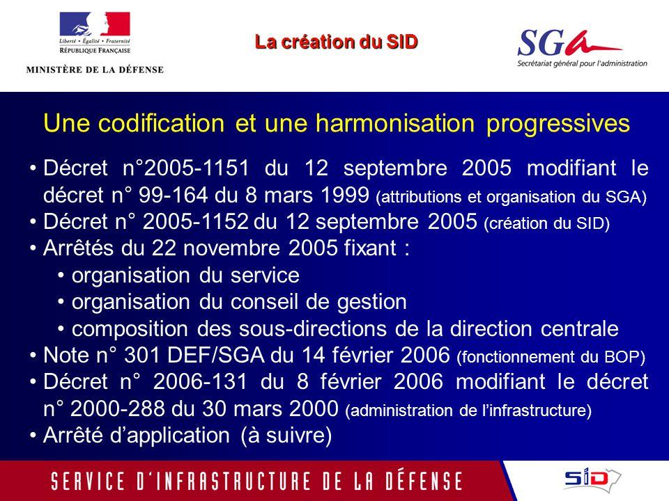 Une codification et une harmonisation progressives