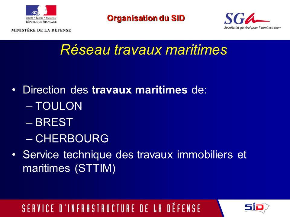 Réseau travaux maritimes