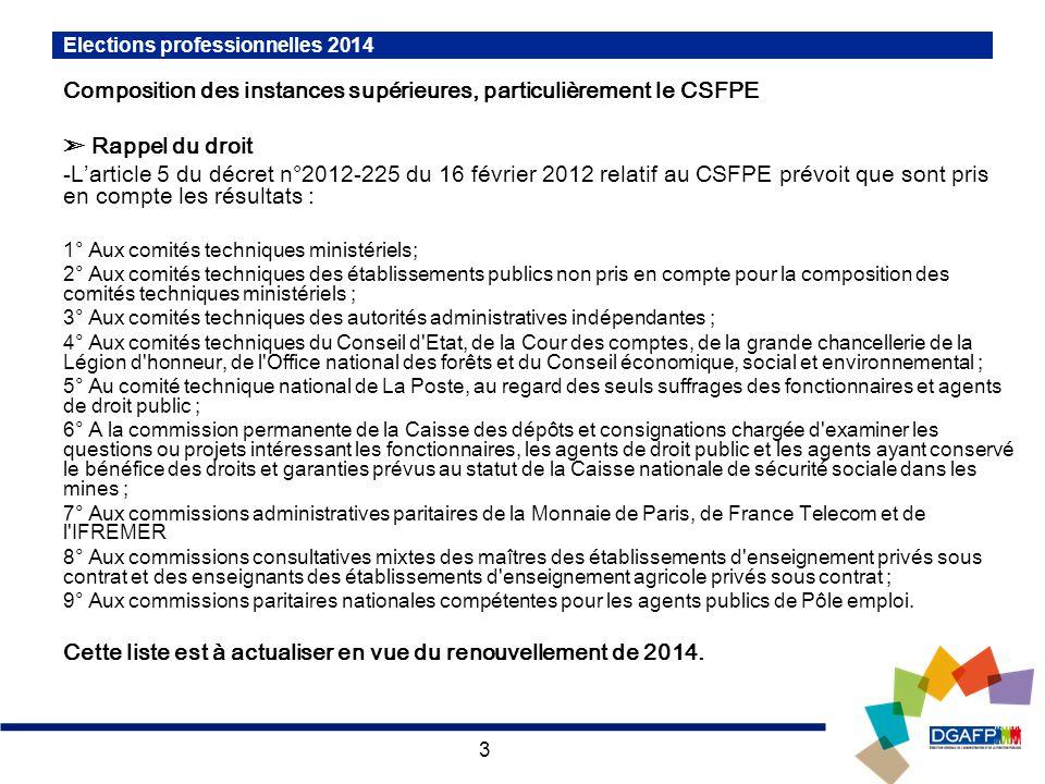 Composition des instances supérieures, particulièrement le CSFPE