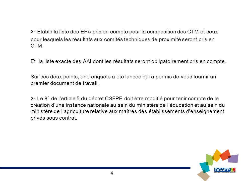 ➣ Etablir la liste des EPA pris en compte pour la composition des CTM et ceux pour lesquels les résultats aux comités techniques de proximité seront pris en CTM.