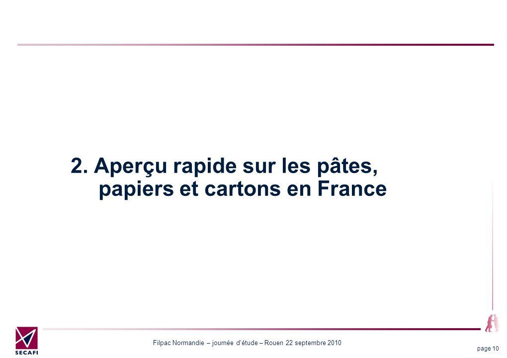 2. Aperçu rapide sur les pâtes, papiers et cartons en France