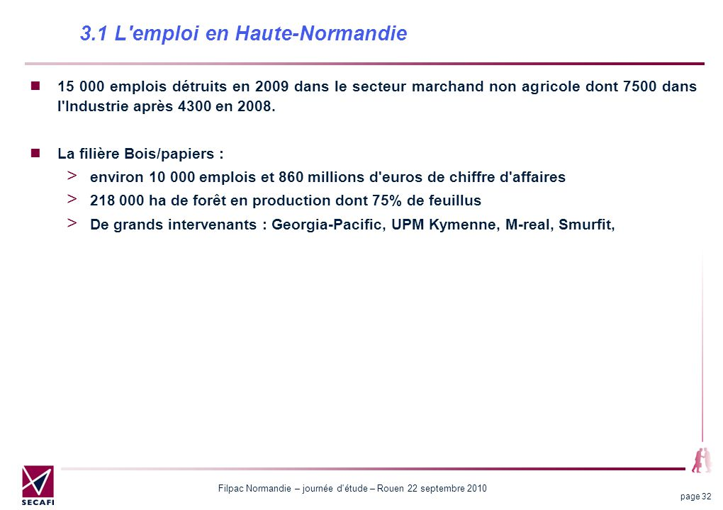 3.1 L emploi en Haute-Normandie
