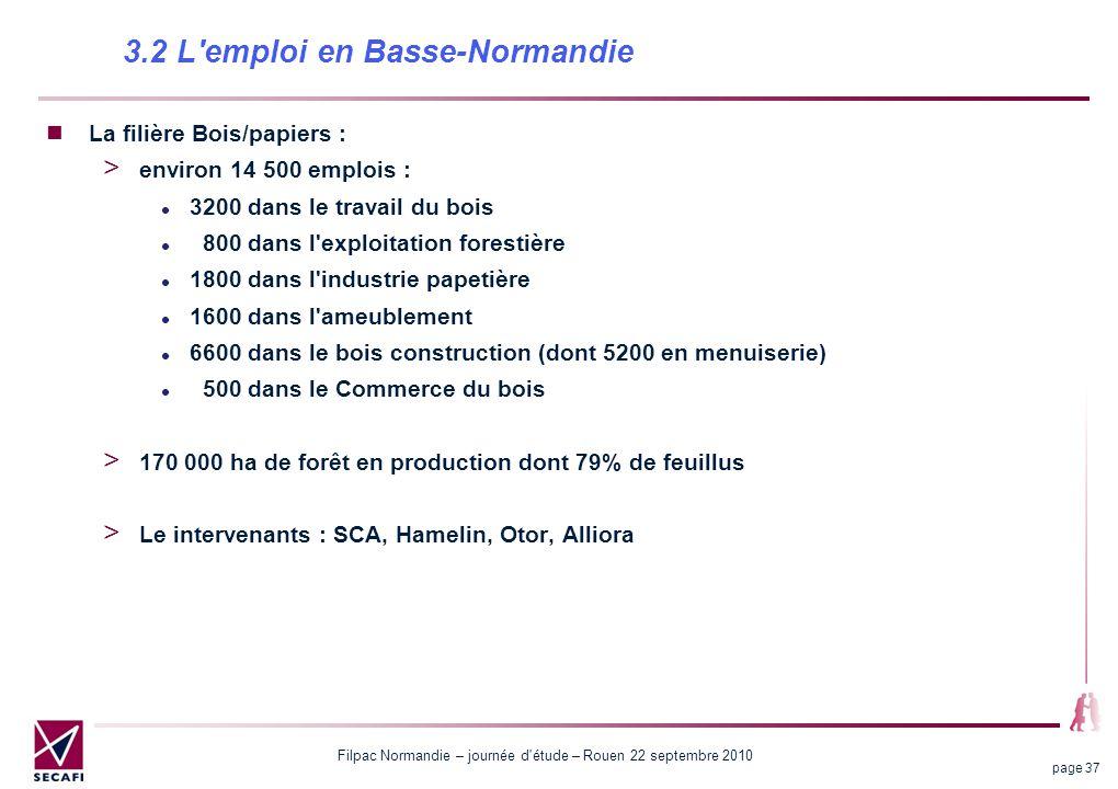 3.2 L emploi en Basse-Normandie