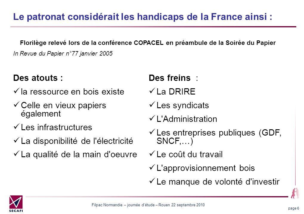 Le patronat considérait les handicaps de la France ainsi :