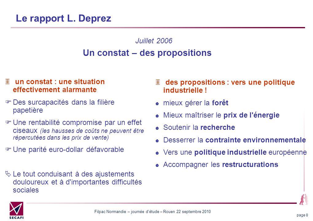 Le rapport L. Deprez Un constat – des propositions Juillet 2006