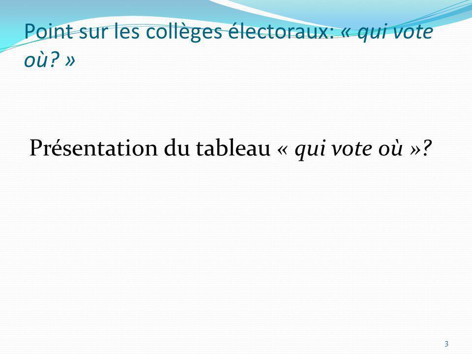 Point sur les collèges électoraux: « qui vote où »