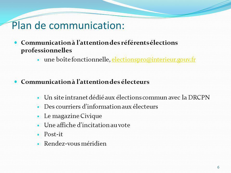 Plan de communication: