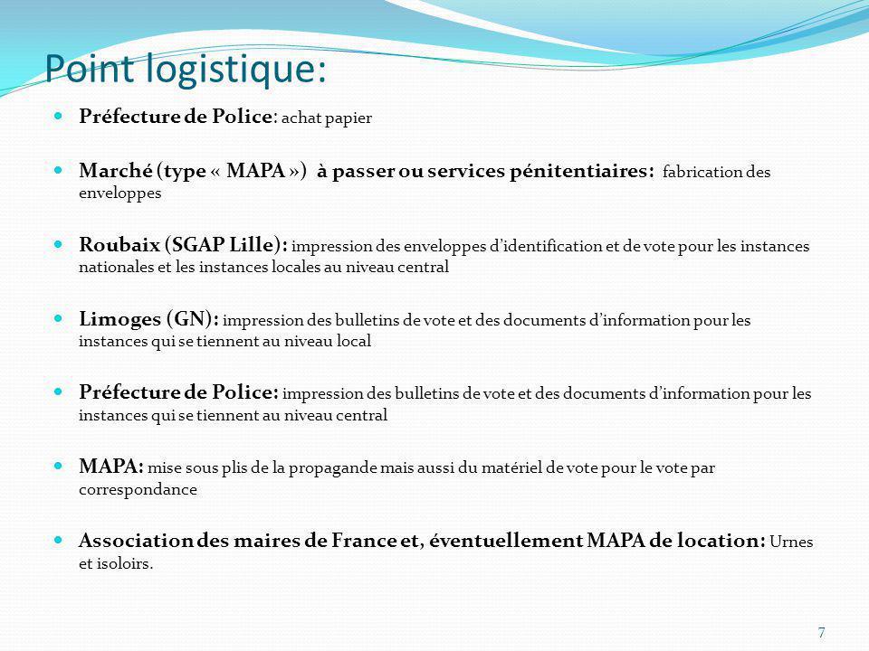 Point logistique: Préfecture de Police: achat papier