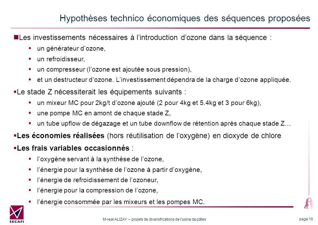 Bilan économique de l'introduction de l'ozone dans la séquence de blanchiment (0.055€/kwh)