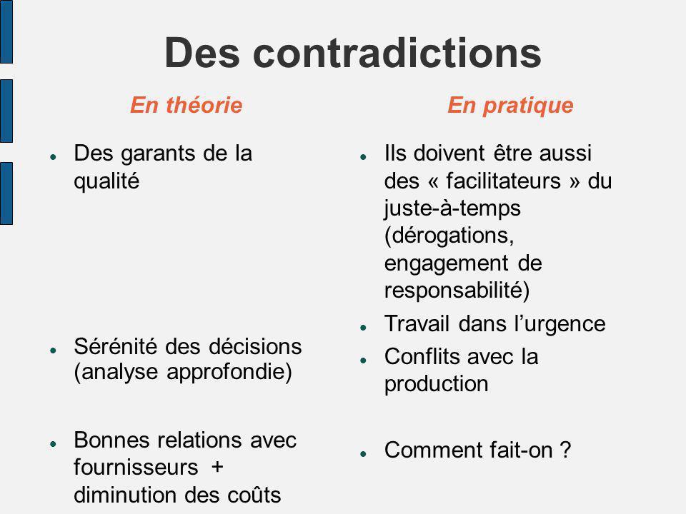 Des contradictions En théorie En pratique Des garants de la qualité