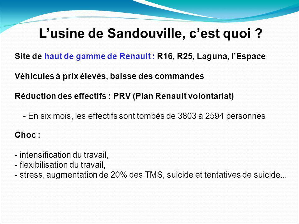 L'usine de Sandouville, c'est quoi