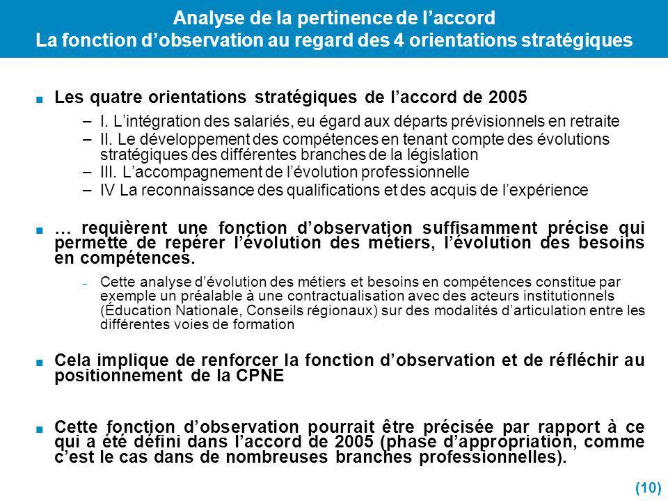 Analyse de la pertinence de l'accord La fonction d'observation au regard des 4 orientations stratégiques