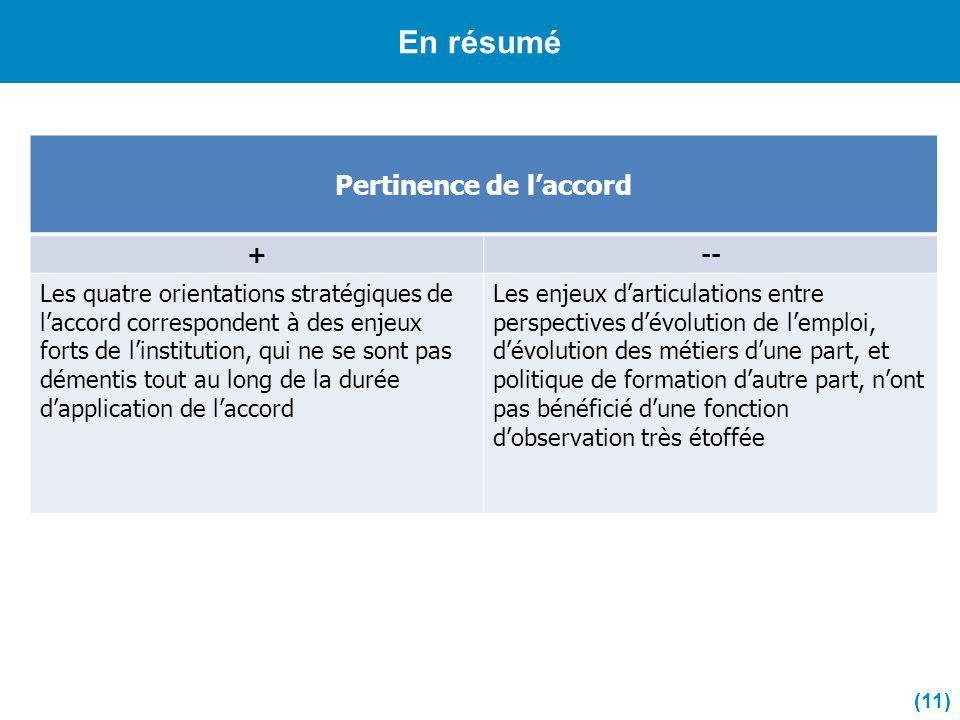 Pertinence de l'accord