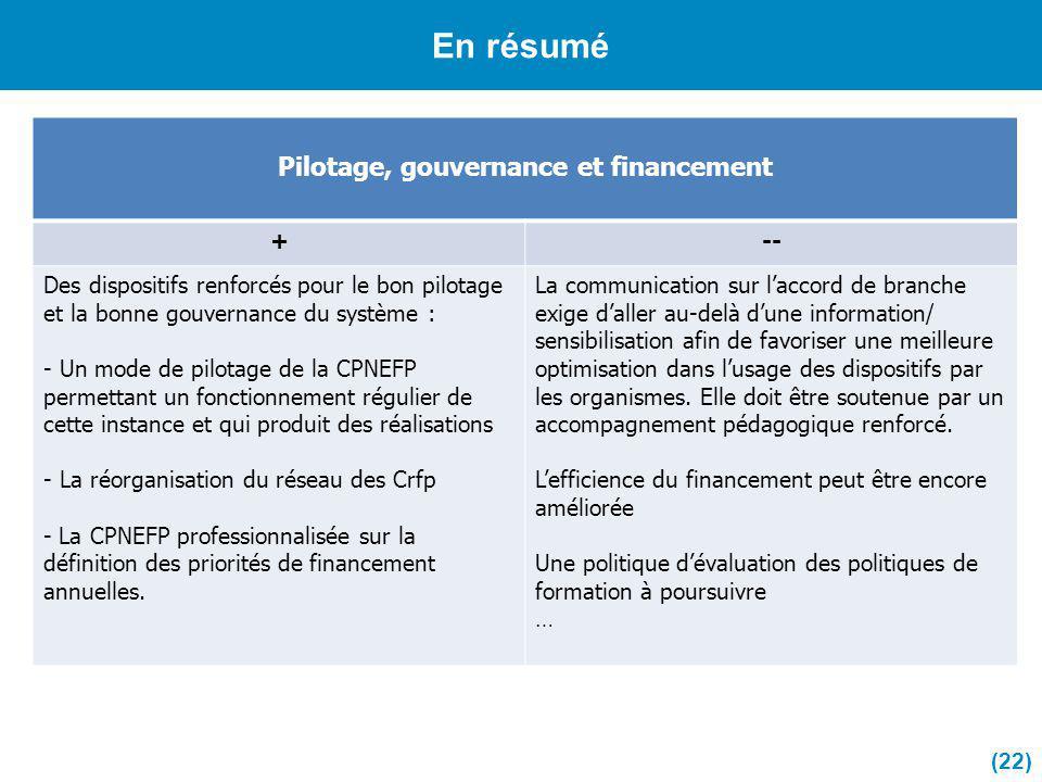 Pilotage, gouvernance et financement