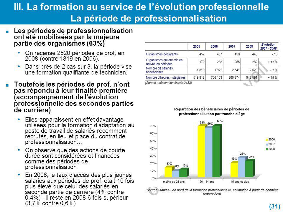 III. La formation au service de l'évolution professionnelle La période de professionnalisation