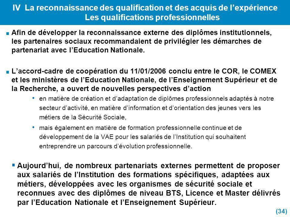 IV La reconnaissance des qualification et des acquis de l'expérience Les qualifications professionnelles