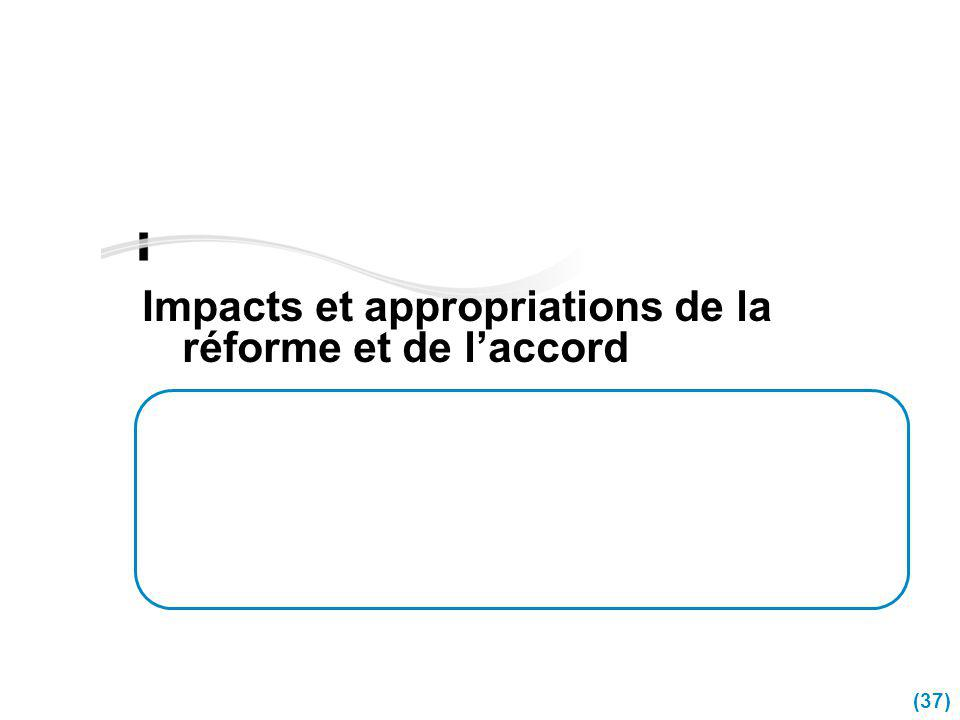 Impacts et appropriations de la réforme et de l'accord
