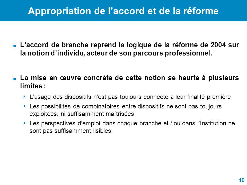 Appropriation de l'accord et de la réforme