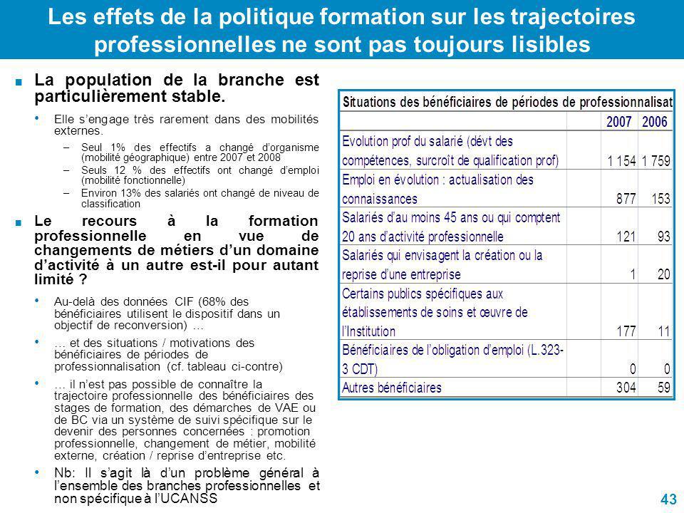 Les effets de la politique formation sur les trajectoires professionnelles ne sont pas toujours lisibles