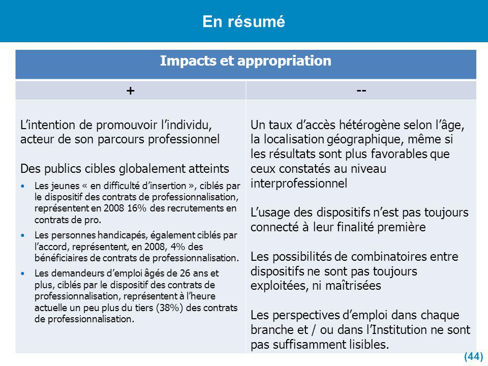 Impacts et appropriation