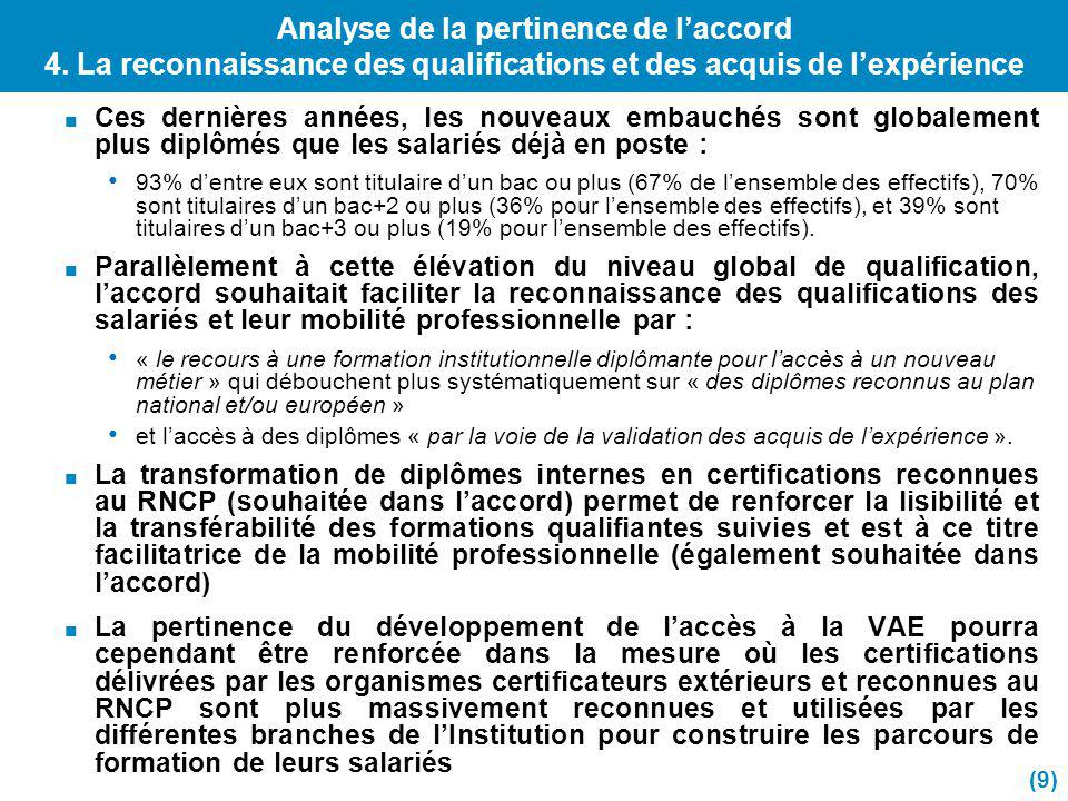 Analyse de la pertinence de l'accord 4