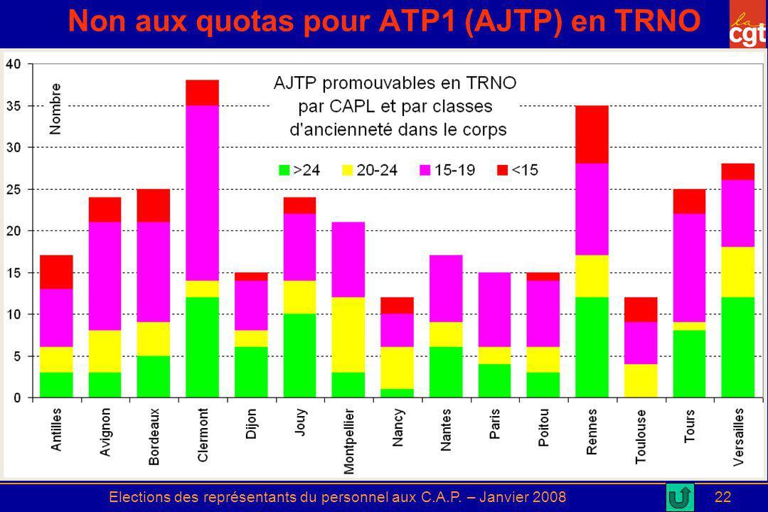 Non aux quotas pour ATP1 (AJTP) en TRNO