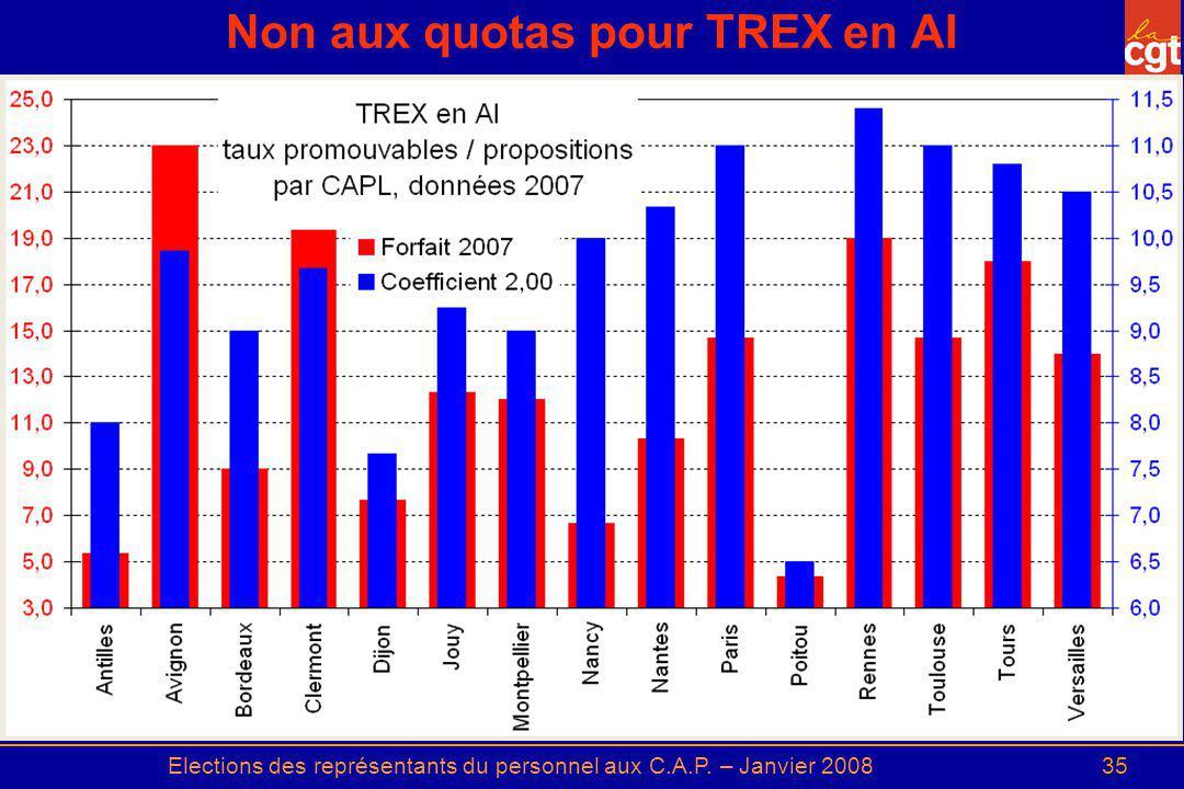 Non aux quotas pour TREX en AI