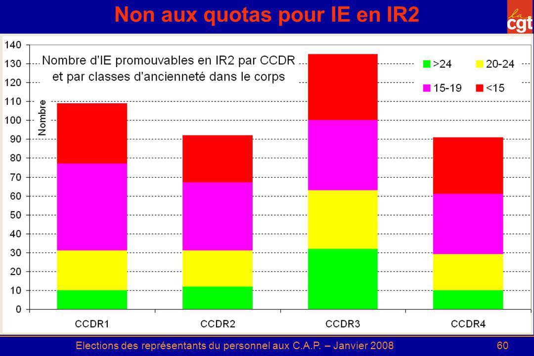 Non aux quotas pour IE en IR2