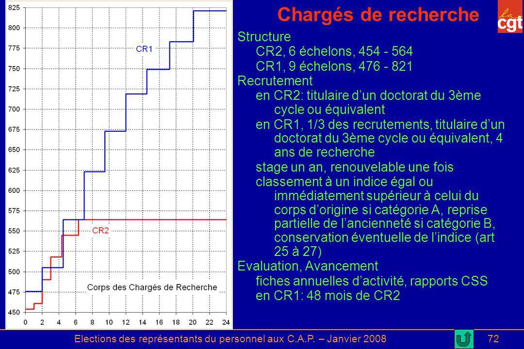 Elections des représentants du personnel aux C.A.P. – Janvier 2008