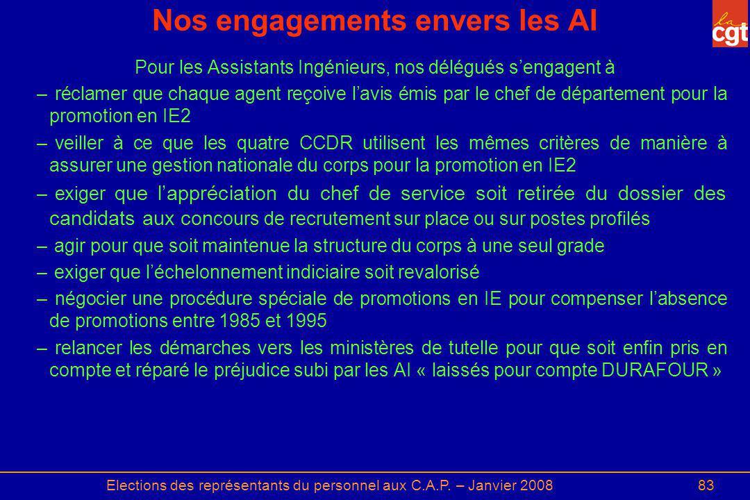 Nos engagements envers les AI