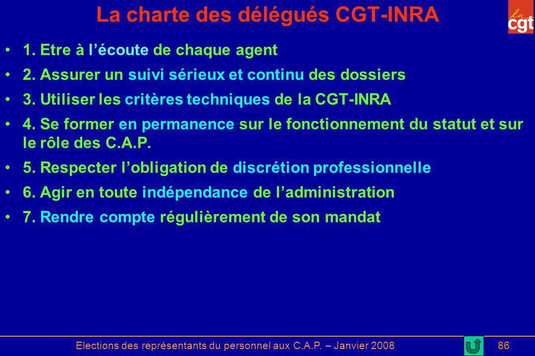 La charte des délégués CGT-INRA