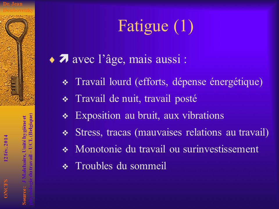 Fatigue (1)  avec l'âge, mais aussi :